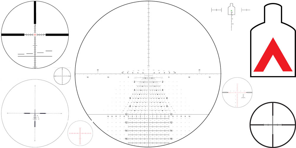 Wire Reticle Vs. Etched Glass